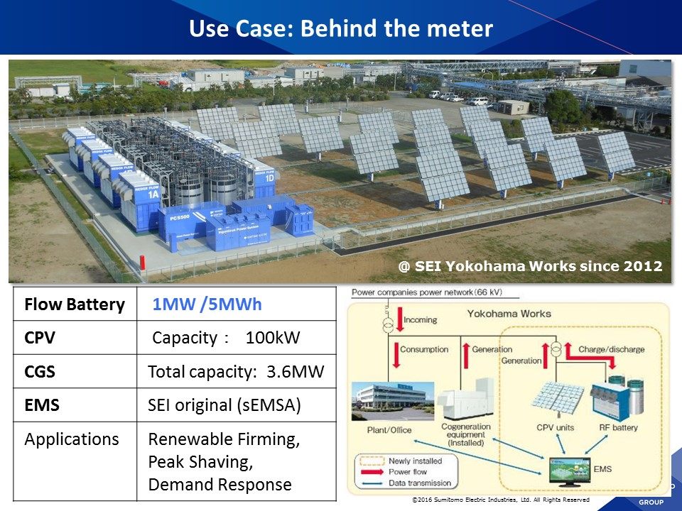 Energy efficiency Vanadium Flow Battery System United Nations
